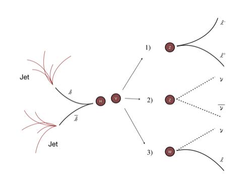 higgs boson  u2013 grab group